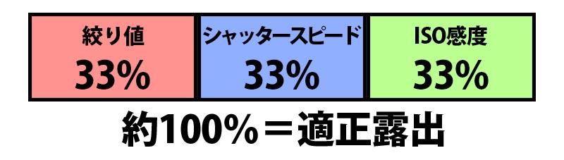 f:id:hechima_papa:20180412000755j:plain