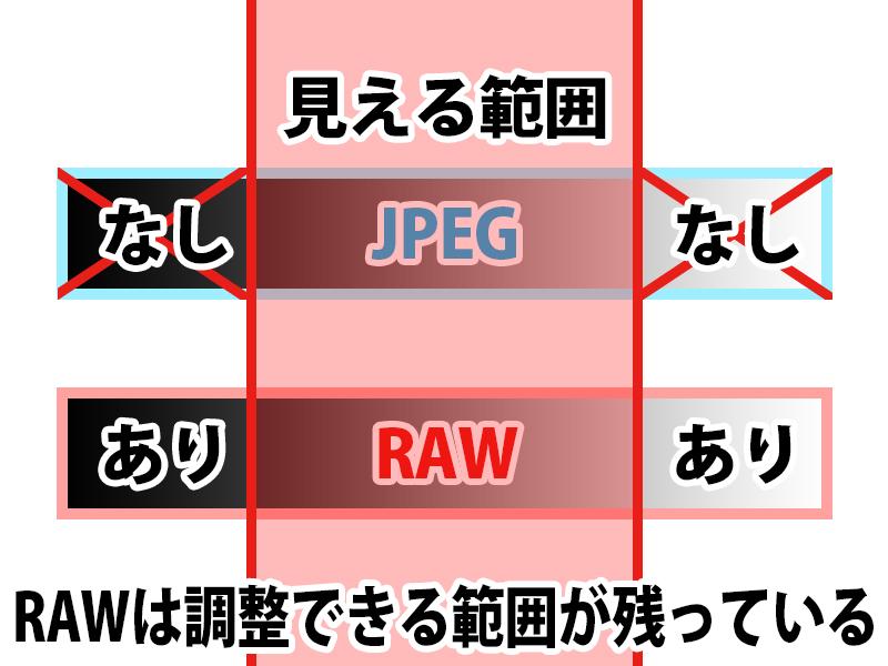 f:id:hechima_papa:20180501155807j:plain