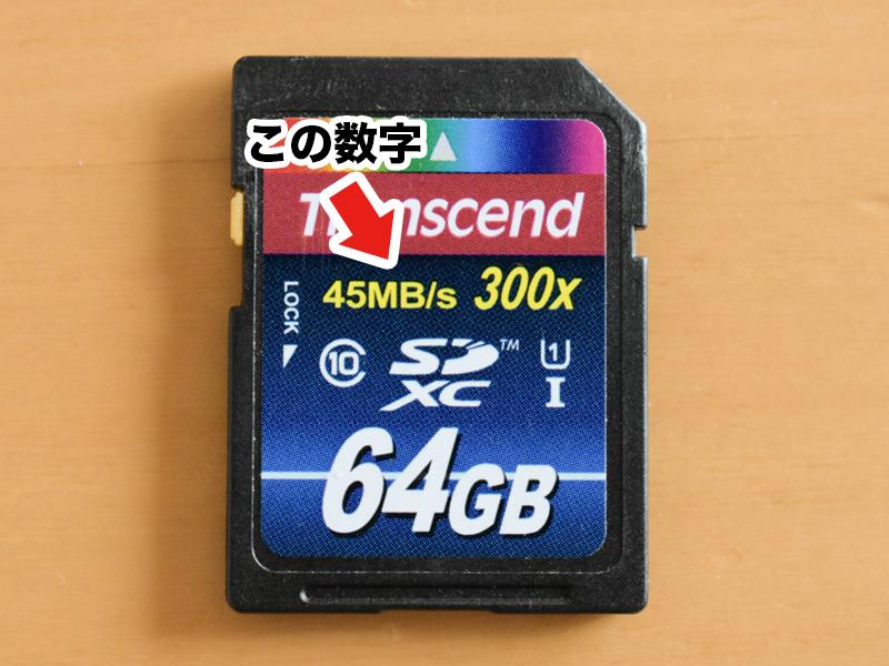 SDカードに記載された転送速度