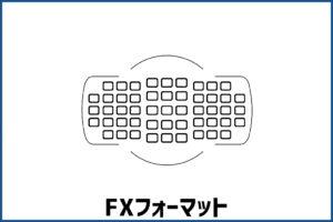アドバンスマルチCAM3500IIFX