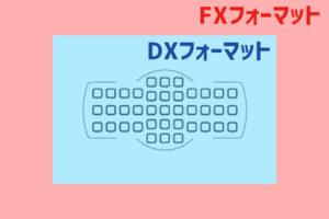 FXとDXのAF範囲の違い