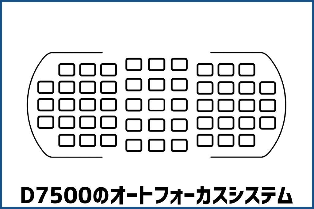 D7500オートフォーカス