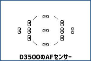 D3500のオートフォーカスセンサー