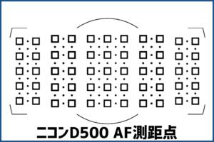 ニコンD750のAF測距点