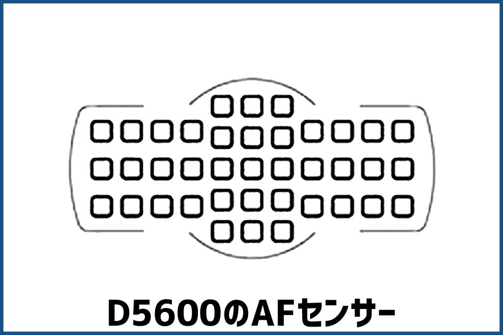 D5600のオートフォーカスセンサー